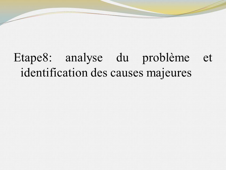 Etape8: analyse du problème et identification des causes majeures
