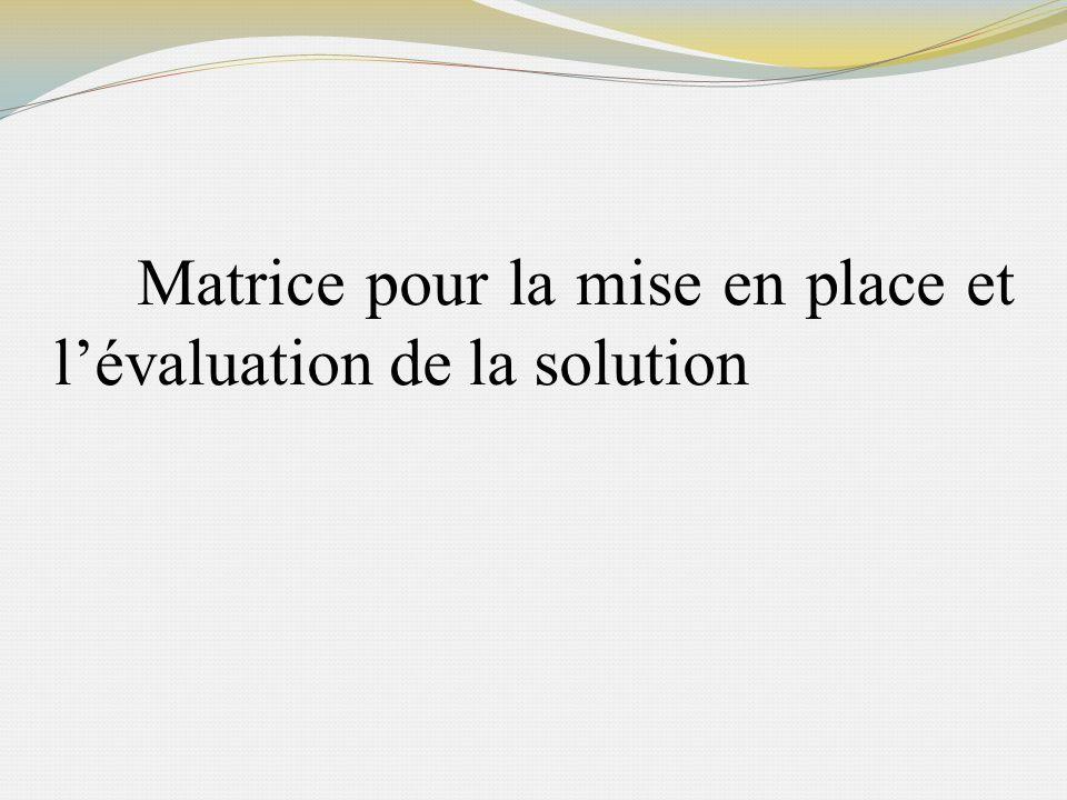 Matrice pour la mise en place et lévaluation de la solution