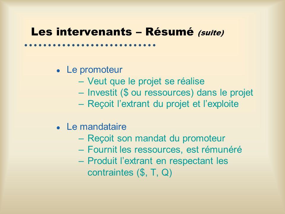 Les intervenants – Résumé (suite) Le promoteur –Veut que le projet se réalise –Investit ($ ou ressources) dans le projet –Reçoit lextrant du projet et