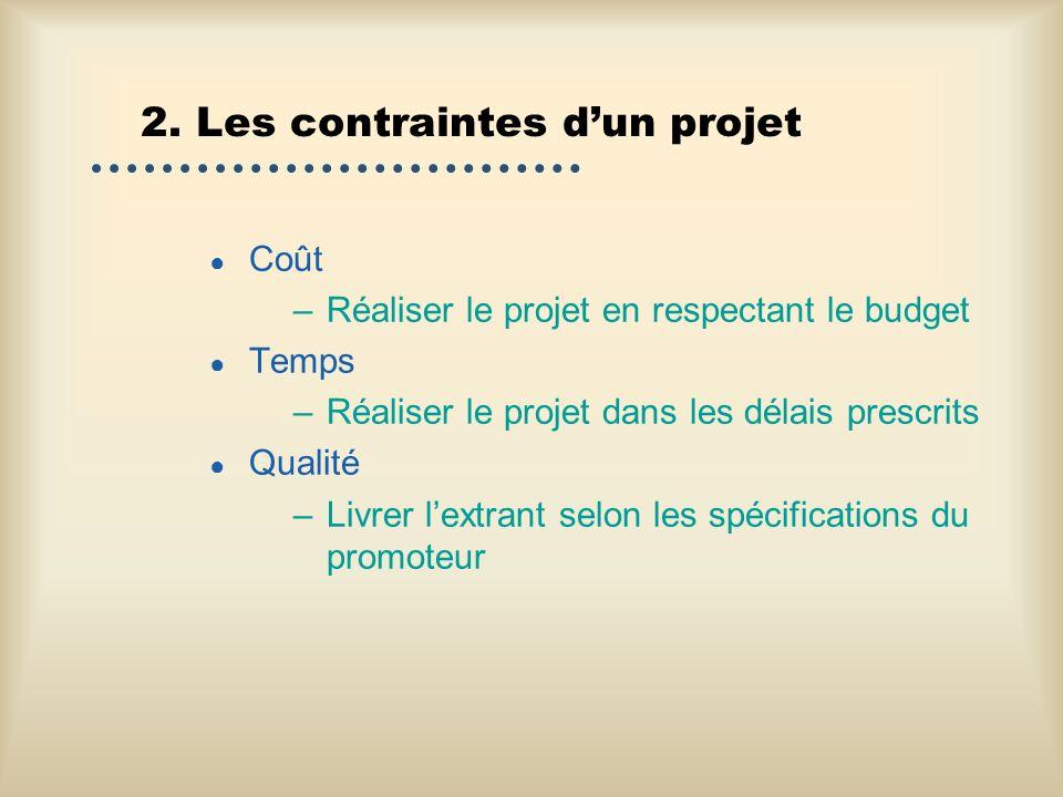 2. Les contraintes dun projet Coût –Réaliser le projet en respectant le budget Temps –Réaliser le projet dans les délais prescrits Qualité –Livrer lex