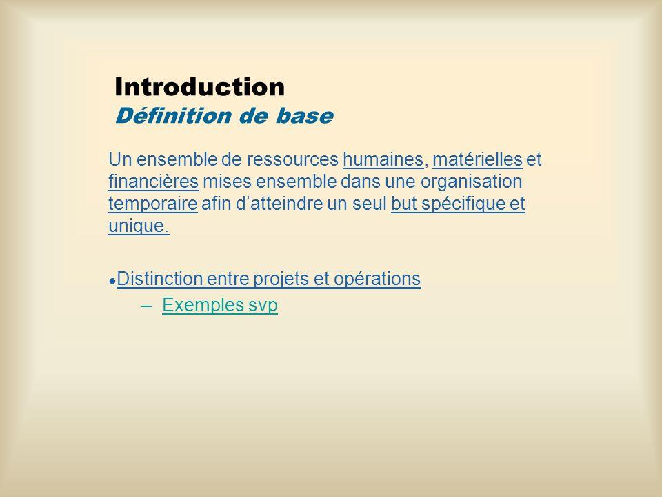Introduction Définition de base Un ensemble de ressources humaines, matérielles et financières mises ensemble dans une organisation temporaire afin da