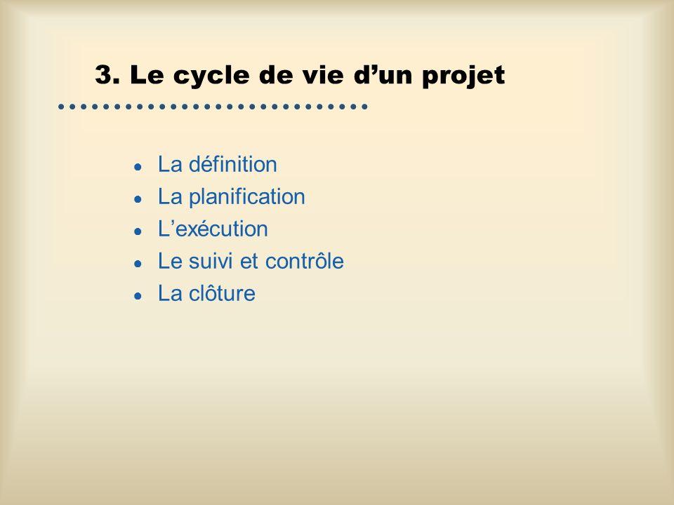 3. Le cycle de vie dun projet La définition La planification Lexécution Le suivi et contrôle La clôture