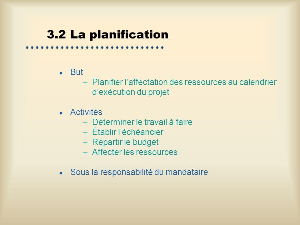 3.2 La planification But –Planifier laffectation des ressources au calendrier dexécution du projet Activités –Déterminer le travail à faire –Établir l