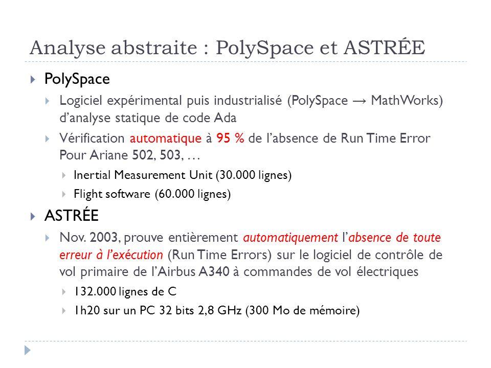 Analyse abstraite : PolySpace et ASTRÉE PolySpace Logiciel expérimental puis industrialisé (PolySpace MathWorks) danalyse statique de code Ada Vérific
