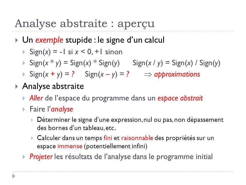Analyse abstraite : aperçu Un exemple stupide : le signe dun calcul Sign(x) = -1 si x < 0, +1 sinon Sign(x * y) = Sign(x) * Sign(y) Sign(x / y) = Sign