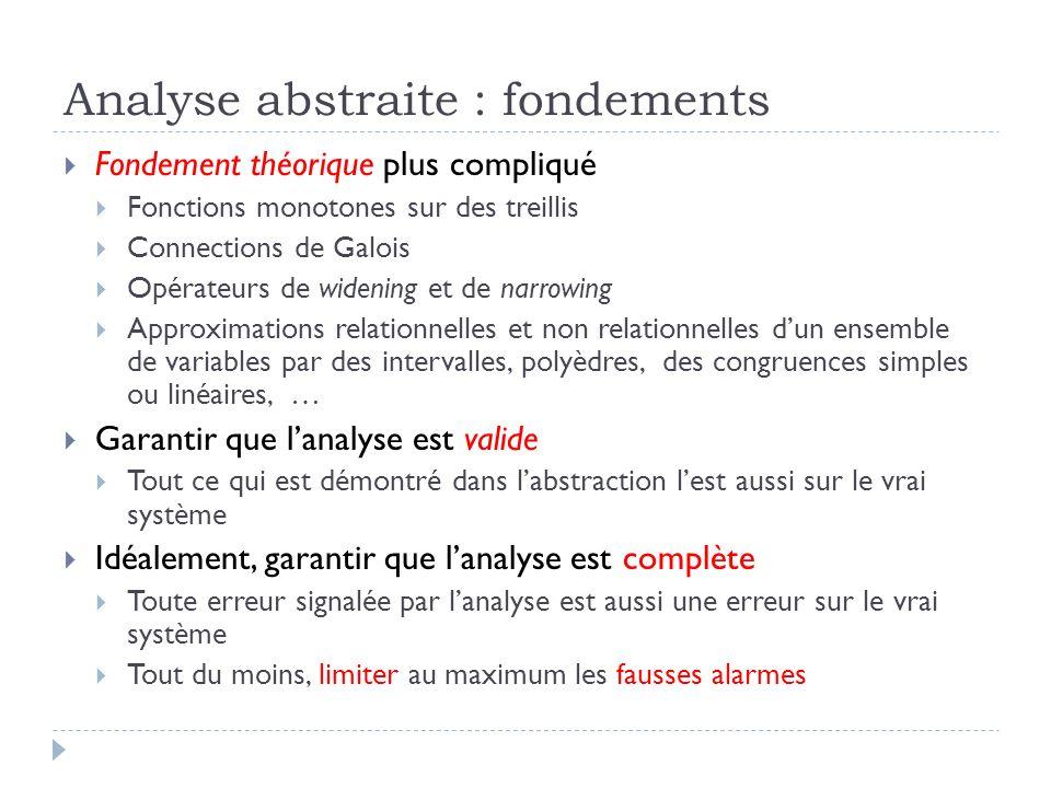Analyse abstraite : fondements Fondement théorique plus compliqué Fonctions monotones sur des treillis Connections de Galois Opérateurs de widening et