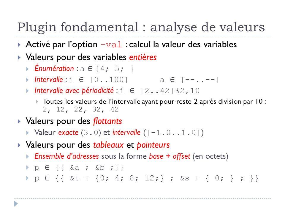 Plugin fondamental : analyse de valeurs Activé par loption –val : calcul la valeur des variables Valeurs pour des variables entières Énumération : a {