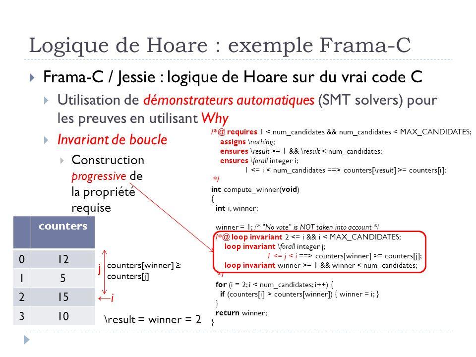 Logique de Hoare : exemple Frama-C Frama-C / Jessie : logique de Hoare sur du vrai code C Utilisation de démonstrateurs automatiques (SMT solvers) pou