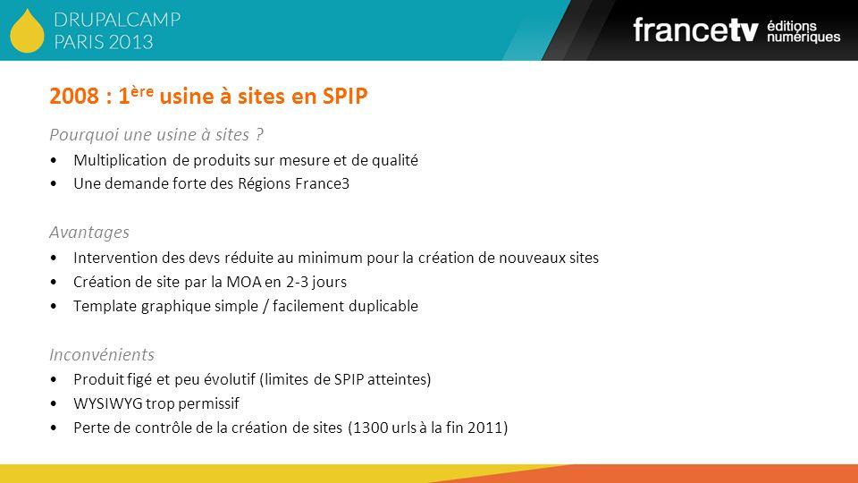 2008 : 1 ère usine à sites en SPIP Pourquoi une usine à sites ? Multiplication de produits sur mesure et de qualité Une demande forte des Régions Fran