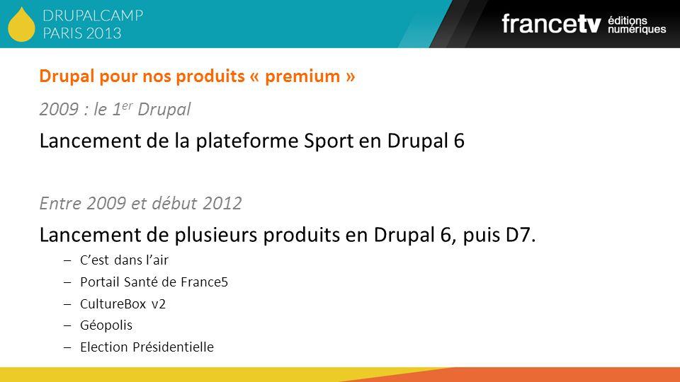 Drupal pour nos produits « premium » 2009 : le 1 er Drupal Lancement de la plateforme Sport en Drupal 6 Entre 2009 et début 2012 Lancement de plusieur