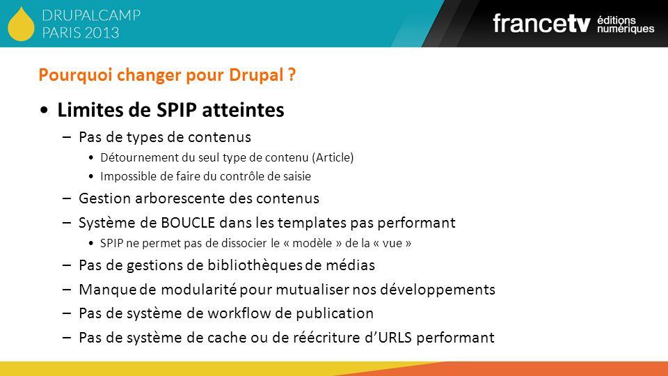 Pourquoi changer pour Drupal ? Limites de SPIP atteintes –Pas de types de contenus Détournement du seul type de contenu (Article) Impossible de faire