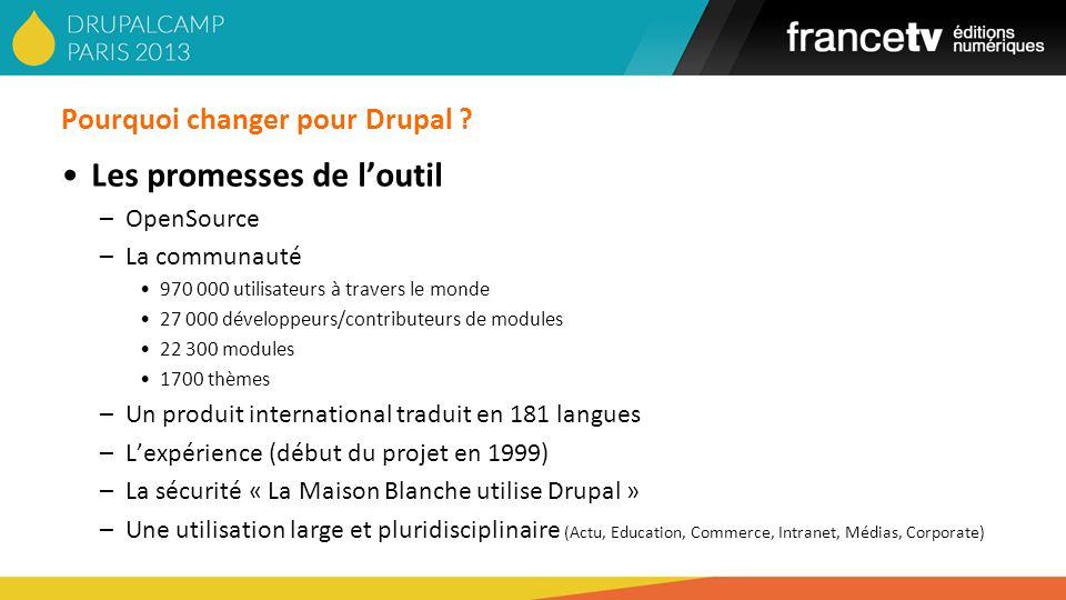 Pourquoi changer pour Drupal ? Les promesses de loutil –OpenSource –La communauté 970 000 utilisateurs à travers le monde 27 000 développeurs/contribu