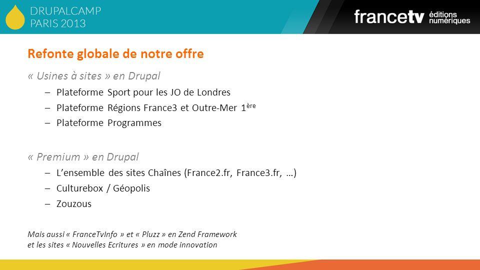 Refonte globale de notre offre « Usines à sites » en Drupal –Plateforme Sport pour les JO de Londres –Plateforme Régions France3 et Outre-Mer 1 ère –P