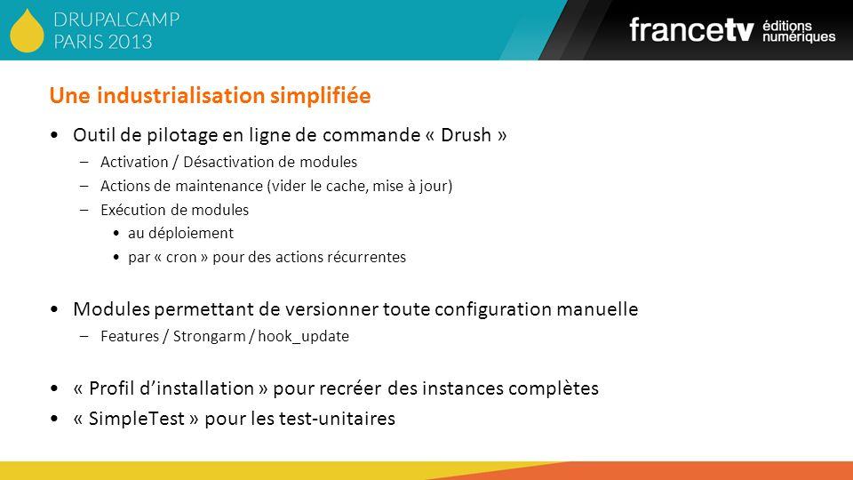 Une industrialisation simplifiée Outil de pilotage en ligne de commande « Drush » –Activation / Désactivation de modules –Actions de maintenance (vide