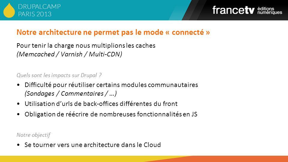 Notre architecture ne permet pas le mode « connecté » Pour tenir la charge nous multiplions les caches (Memcached / Varnish / Multi-CDN) Quels sont le