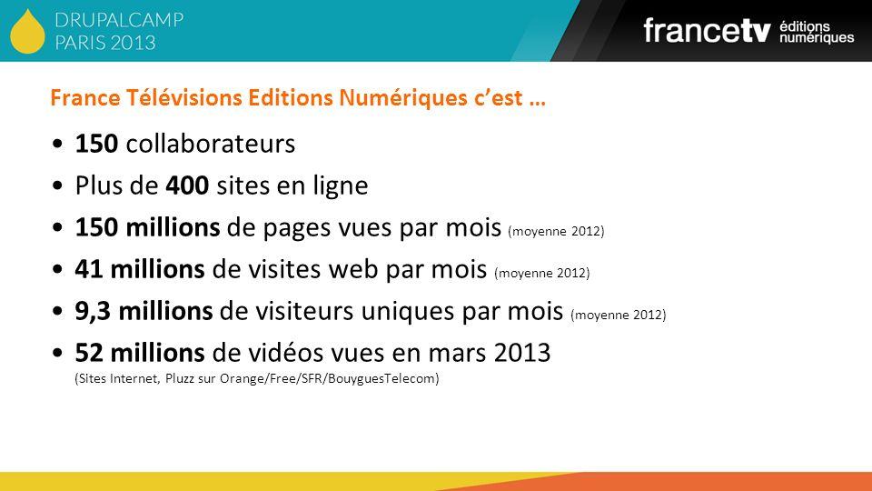 France Télévisions Editions Numériques cest … 150 collaborateurs Plus de 400 sites en ligne 150 millions de pages vues par mois (moyenne 2012) 41 mill