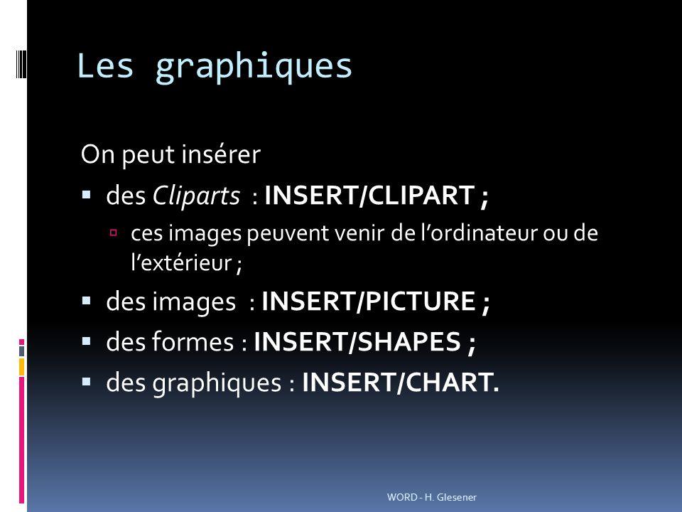 Les graphiques On peut insérer des Cliparts : INSERT/CLIPART ; ces images peuvent venir de lordinateur ou de lextérieur ; des images : INSERT/PICTURE