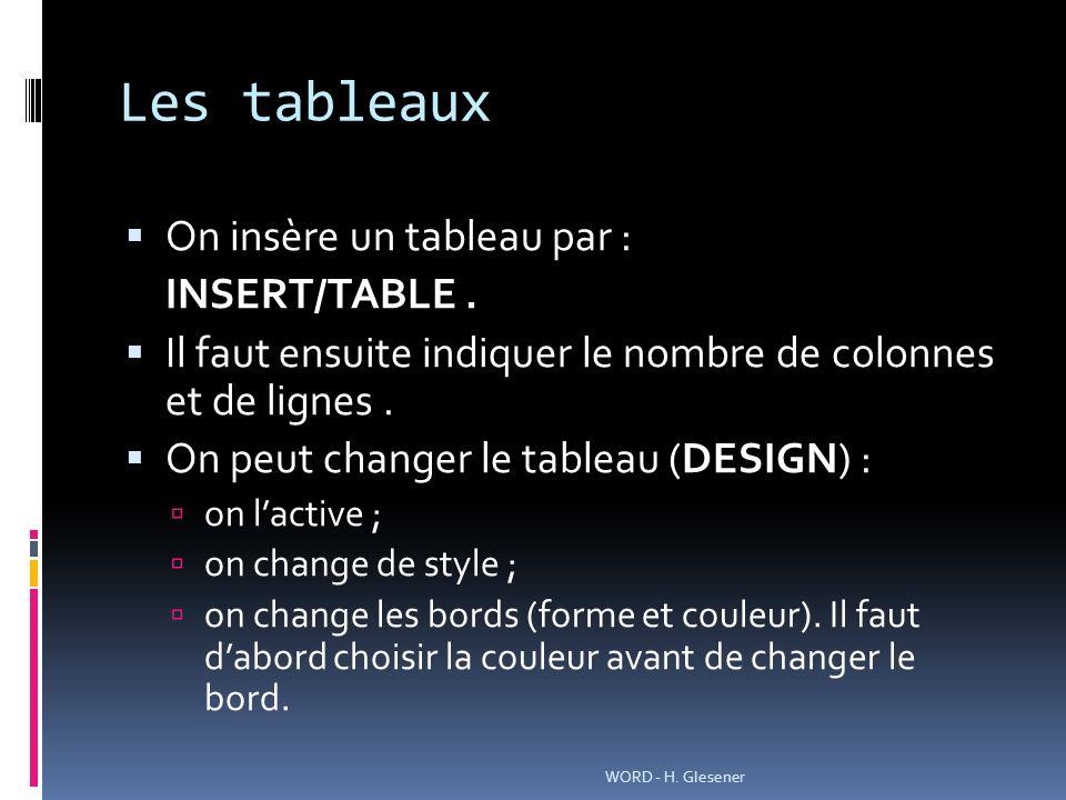 Les tableaux On insère un tableau par : INSERT/TABLE. Il faut ensuite indiquer le nombre de colonnes et de lignes. On peut changer le tableau (DESIGN)