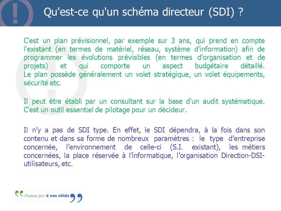 Qu'est-ce qu'un schéma directeur (SDI) ? C'est un plan prévisionnel, par exemple sur 3 ans, qui prend en compte l'existant (en termes de matériel, rés
