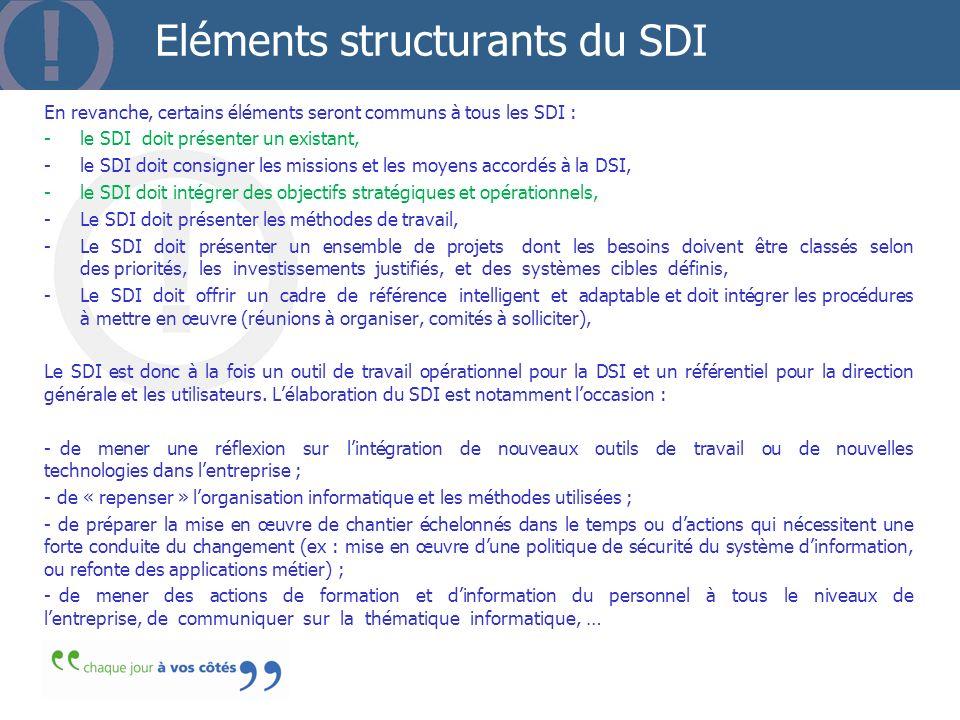 Eléments structurants du SDI En revanche, certains éléments seront communs à tous les SDI : -le SDI doit présenter un existant, -le SDI doit consigner