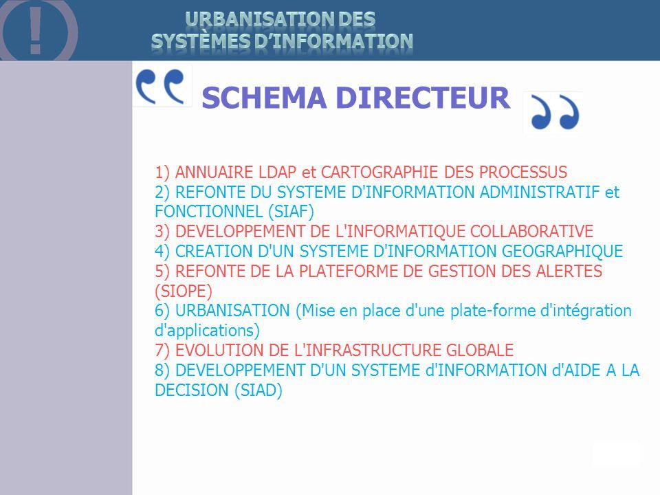 Page 15 SCHEMA DIRECTEUR 1) ANNUAIRE LDAP et CARTOGRAPHIE DES PROCESSUS 2) REFONTE DU SYSTEME D'INFORMATION ADMINISTRATIF et FONCTIONNEL (SIAF) 3) DEV