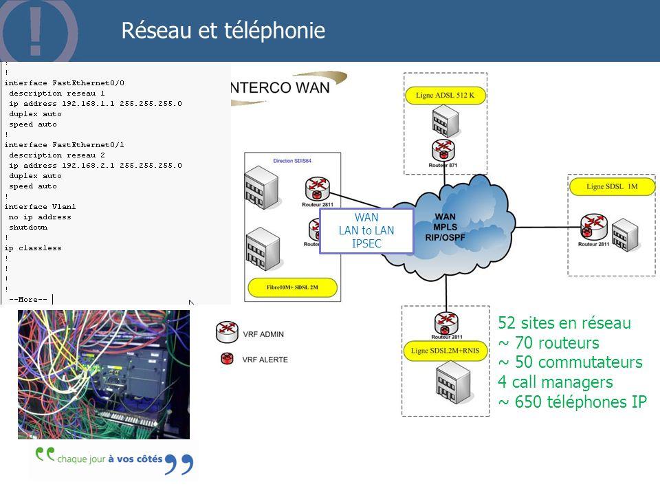 WAN LAN to LAN IPSEC 52 sites en réseau ~ 70 routeurs ~ 50 commutateurs 4 call managers ~ 650 téléphones IP Réseau et téléphonie