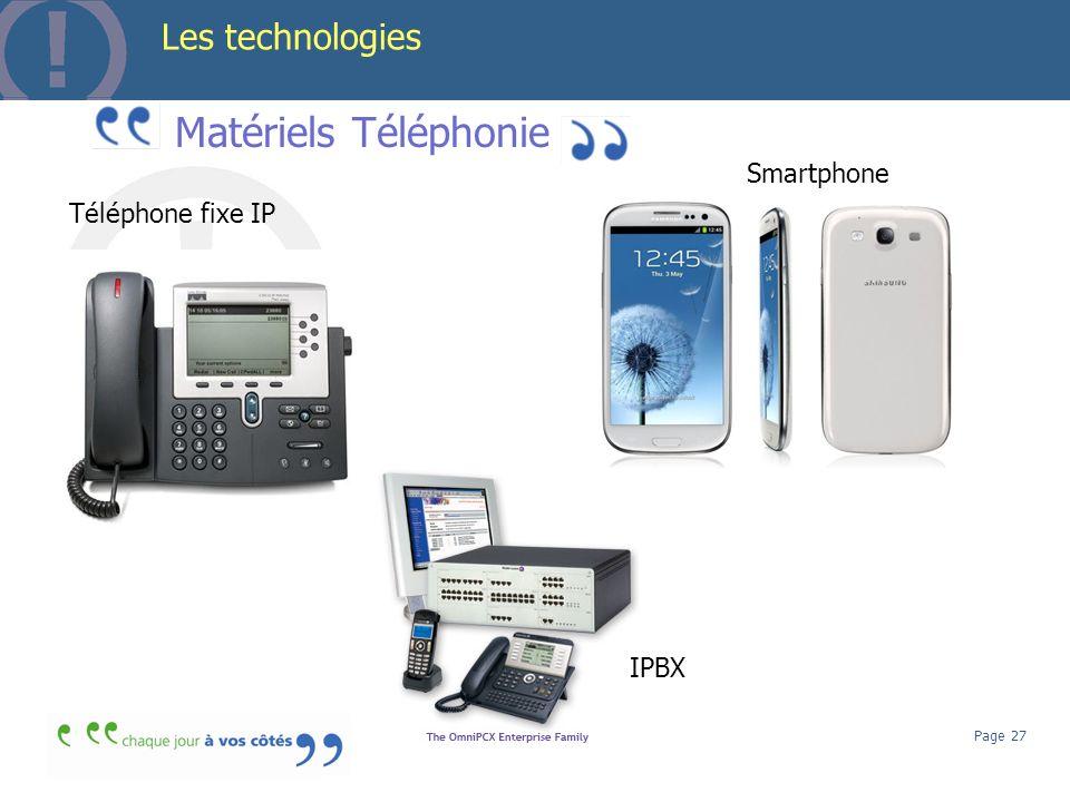 Page 27 Les technologies Matériels Téléphonie Téléphone fixe IP IPBX Smartphone