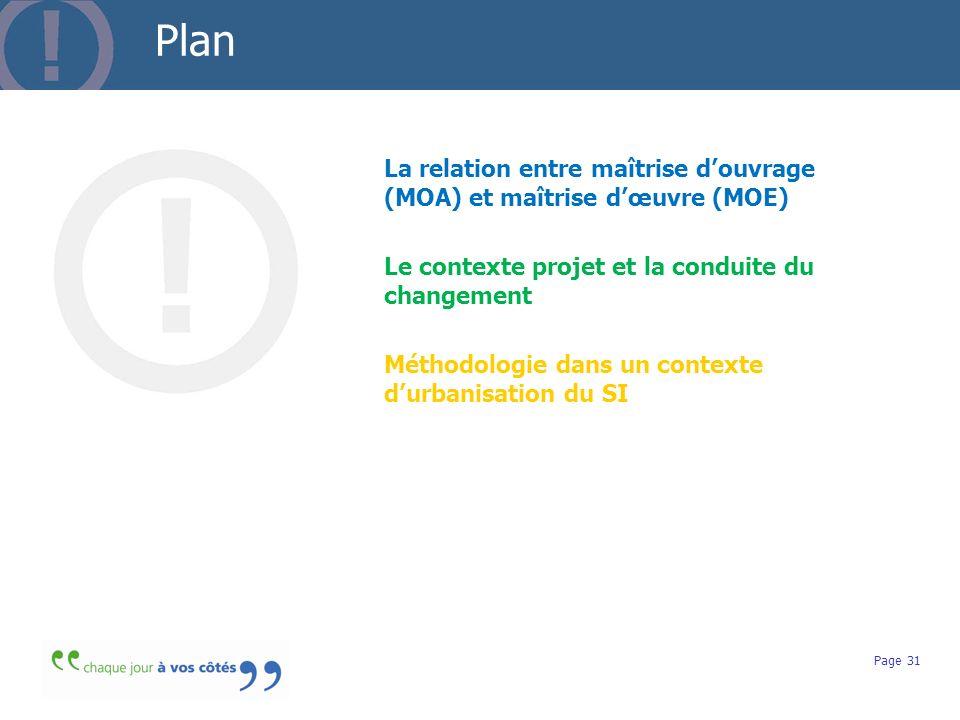 Plan Page 31 La relation entre maîtrise douvrage (MOA) et maîtrise dœuvre (MOE) Le contexte projet et la conduite du changement Méthodologie dans un c