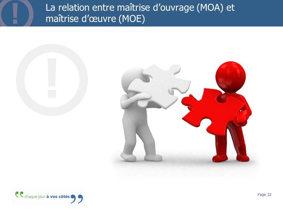 La relation entre maîtrise douvrage (MOA) et maîtrise dœuvre (MOE) Page 32