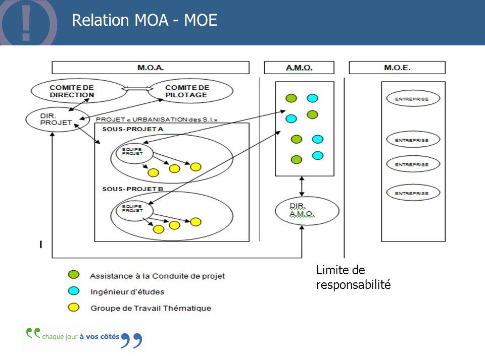36 Relation MOA - MOE Limite de responsabilité