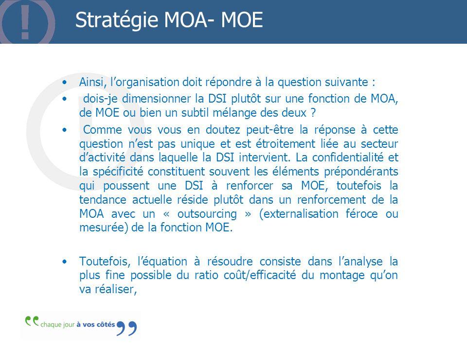 Stratégie MOA- MOE Ainsi, lorganisation doit répondre à la question suivante : dois-je dimensionner la DSI plutôt sur une fonction de MOA, de MOE ou b
