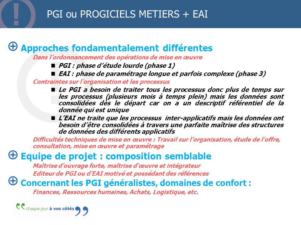PGI ou PROGICIELS METIERS + EAI Approches fondamentalement différentes Dans lordonnancement des opérations de mise en œuvre PGI : phase détude lourde
