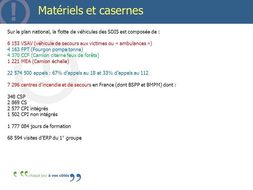 Page 26 Les technologies Matériels réseau (& Télécoms) commutateur routeur Faisceau hertzien Fibre optique Câble éthernet