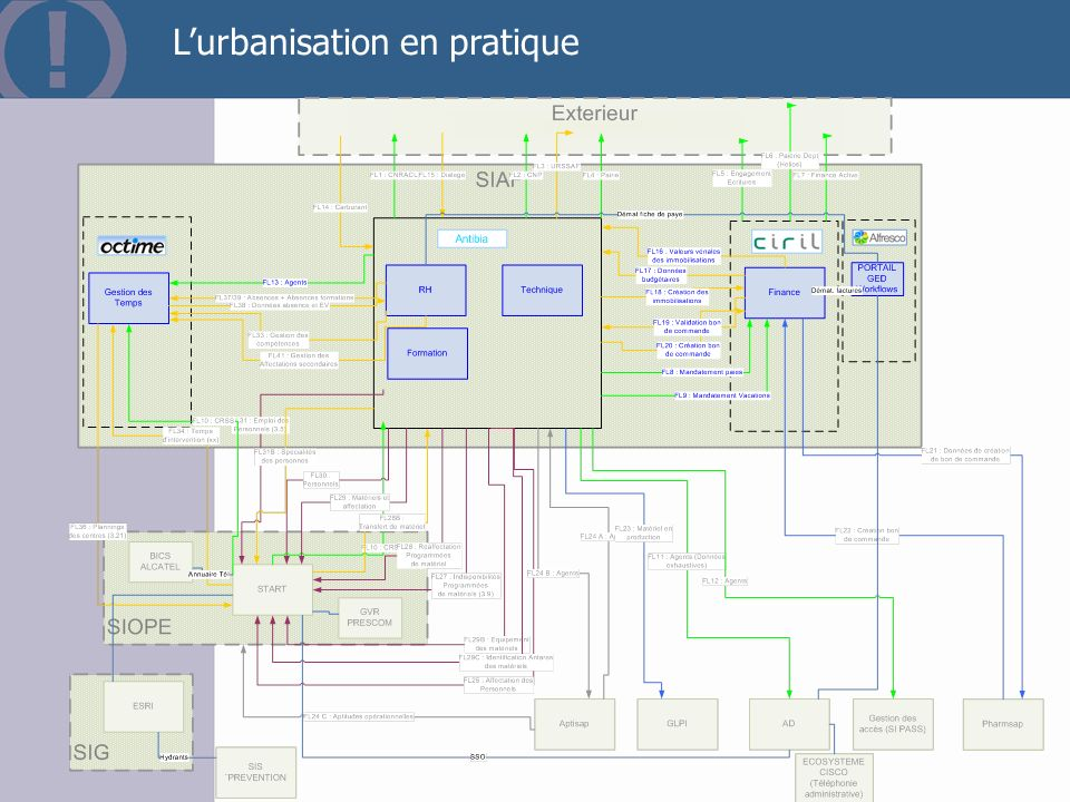 Page 51 Lurbanisation en pratique