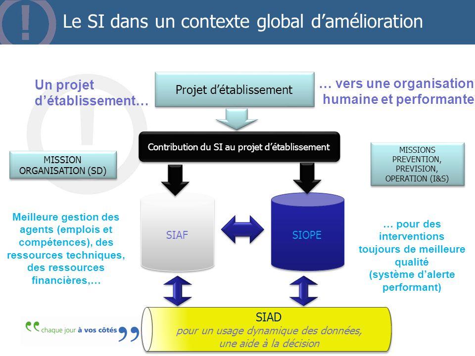 Contribution du SI au projet détablissement SIAF SIOPE Un projet détablissement… … vers une organisation humaine et performante Meilleure gestion des