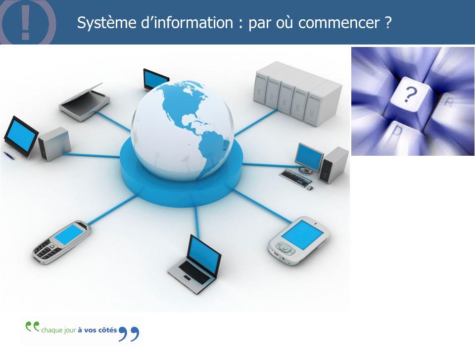 Philosophie Application + EAI Le partage des données entre applications est « orchestrée » par un applicatif central : lEAI.