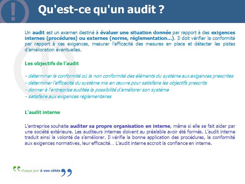 Qu'est-ce qu'un audit ? Un audit est un examen destiné à évaluer une situation donnée par rapport à des exigences internes (procédures) ou externes (n