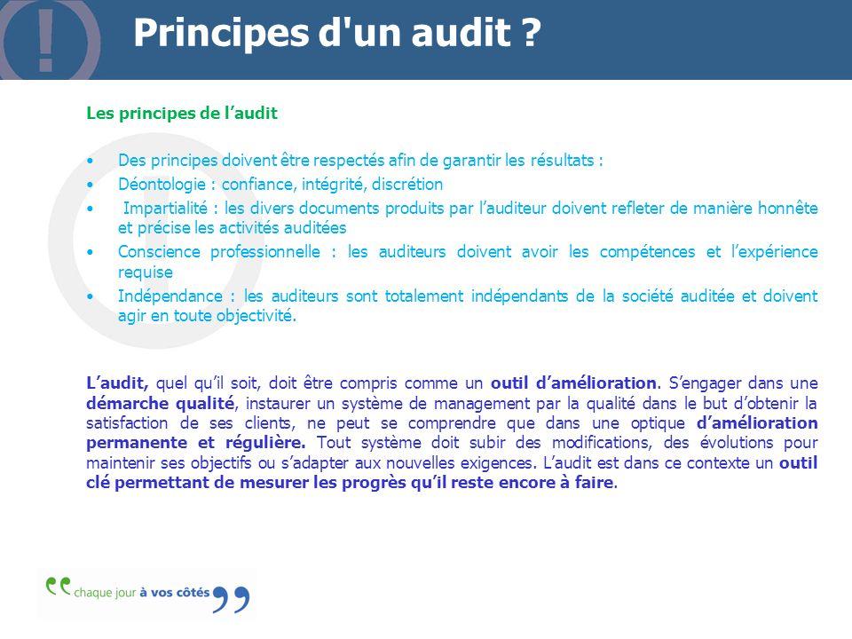 Principes d'un audit ? Les principes de laudit Des principes doivent être respectés afin de garantir les résultats : Déontologie : confiance, intégrit