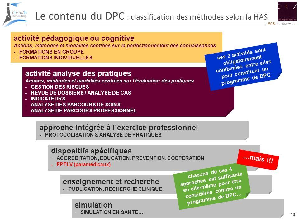 10 ECS compétences 10 Le contenu du DPC : classification des méthodes selon la HAS approche intégrée à lexercice professionnel -PROTOCOLISATION & ANAL