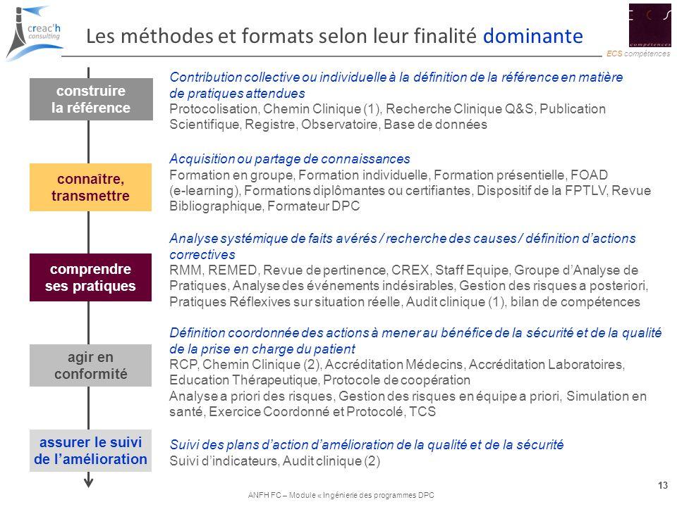 13 ECS compétences 13 Les méthodes et formats selon leur finalité dominante ANFH FC – Module « Ingénierie des programmes DPC construire la référence a