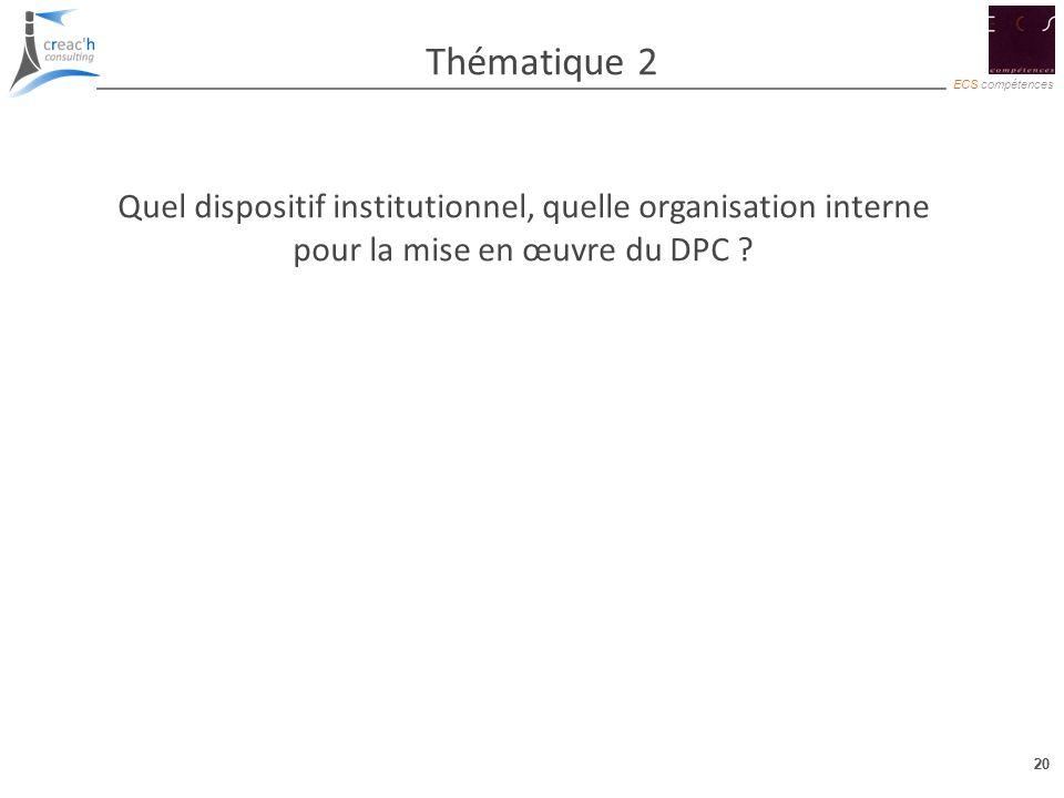 20 ECS compétences 20 Thématique 2 Quel dispositif institutionnel, quelle organisation interne pour la mise en œuvre du DPC ?