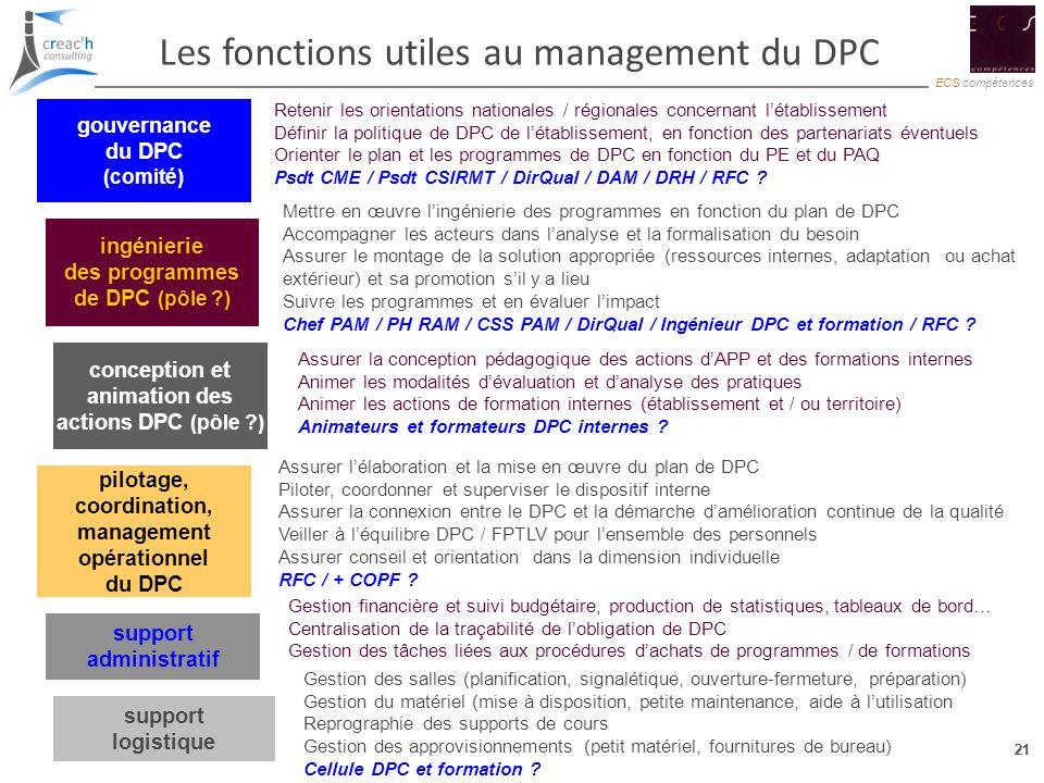21 ECS compétences 21 Les fonctions utiles au management du DPC gouvernance du DPC (comité) ingénierie des programmes de DPC (pôle ?) support administ