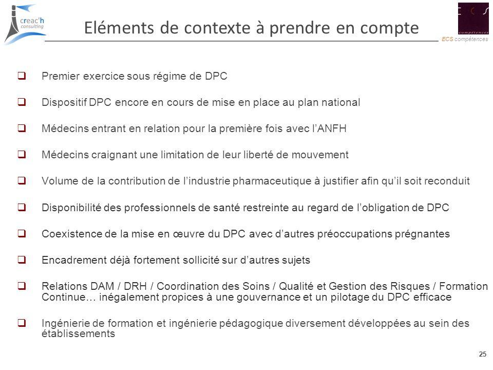 25 ECS compétences 25 Eléments de contexte à prendre en compte Premier exercice sous régime de DPC Dispositif DPC encore en cours de mise en place au