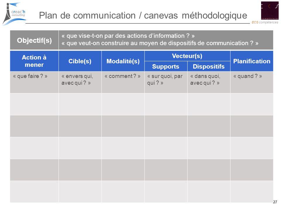 27 ECS compétences 27 Objectif(s) « que vise-t-on par des actions dinformation ? » « que veut-on construire au moyen de dispositifs de communication ?