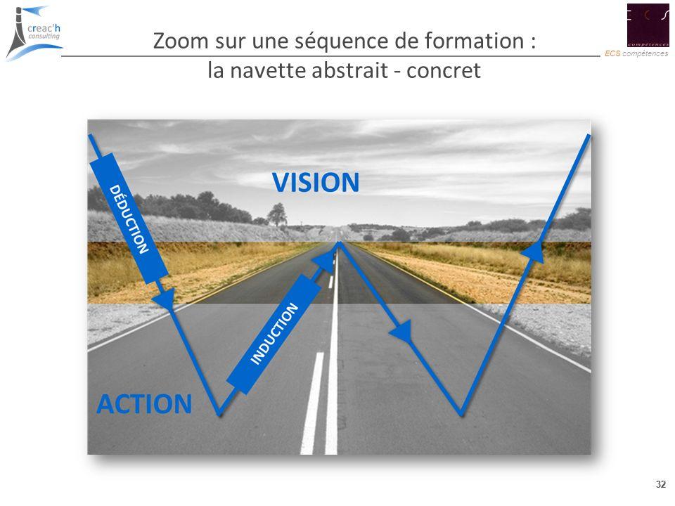 32 ECS compétences 32 Zoom sur une séquence de formation : la navette abstrait - concret