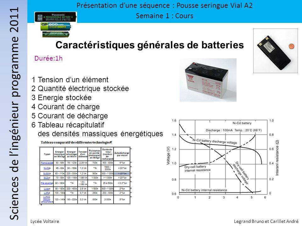 Sciences de lingénieur programme 2011 Présentation dune séquence : Pousse seringue Vial A2 Semaine 1 : Cours Lycée Voltaire Legrand Bruno et Carillet