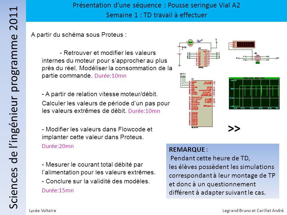 Sciences de lingénieur programme 2011 Présentation dune séquence : Pousse seringue Vial A2 Semaine 1 : TD travail à effectuer Lycée Voltaire Legrand B
