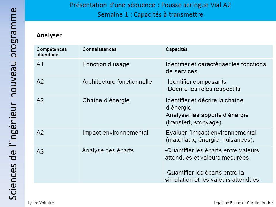 Sciences de lingénieur nouveau programme Présentation dune séquence : Pousse seringue Vial A2 Semaine 1 : Capacités à transmettre Lycée Voltaire Legra
