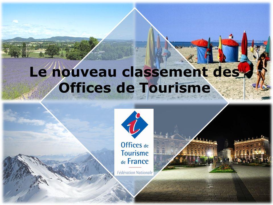 Le nouveau classement des Offices de Tourisme 12 La nouvelle grille de critères de classement Catégorie I -Cette structure est de type entrepreneurial.