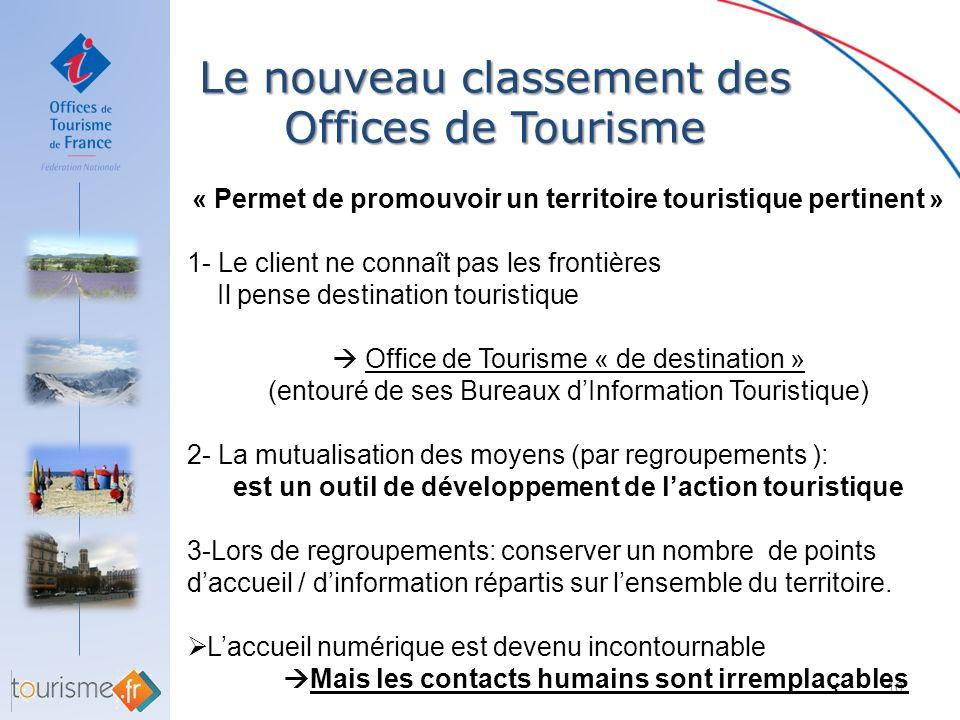 Le nouveau classement des Offices de Tourisme 10 « Permet de promouvoir un territoire touristique pertinent » 1- Le client ne connaît pas les frontièr